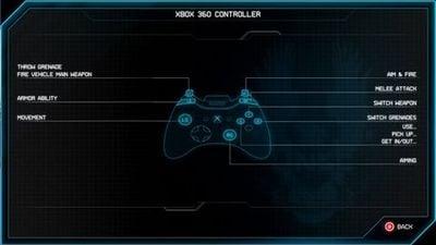 HSA control layout.jpg