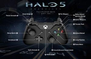 H5G beta - controller layout.jpg