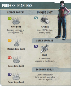 Overview of Anders' abilities in Halo Wars.