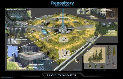 HW Concept Repository.jpg