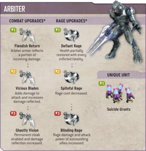 HWguide Arbiter.png